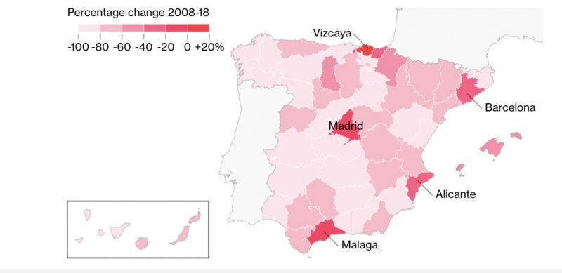 spanish property boom