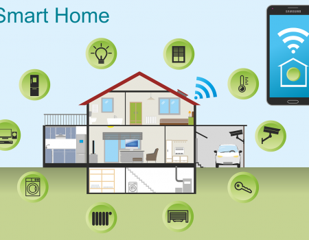 Smart Technology That Is Revolutionising Homes In Spain